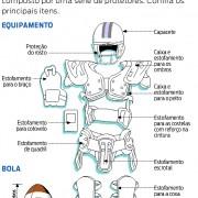 Ilustração dos equipamentos obrigatórios (capacete e ombreira) e de equipamentos complementares